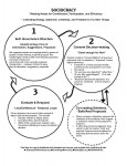 Diana-Leafe-Christian-Sociocracy-WS-Handout_Page_02