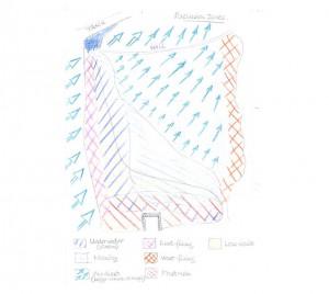 mapa-aranya