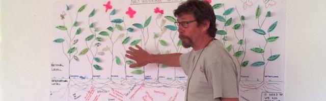 Networking garden